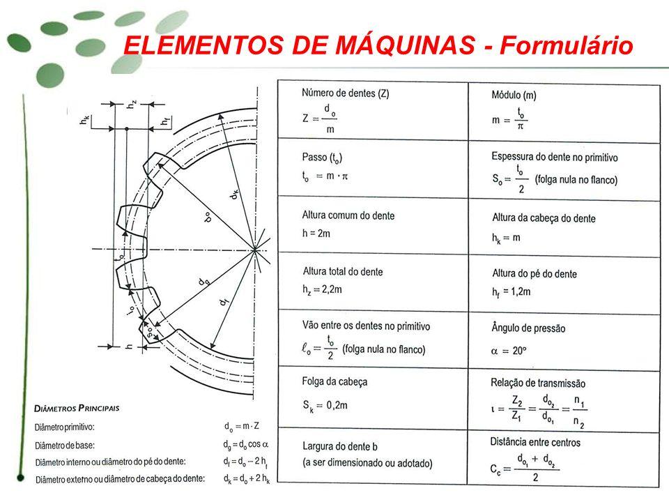 15 ELEMENTOS DE MÁQUINAS Exercício 12 Calcule o passo de uma engrenagem cujo módulo é 3.