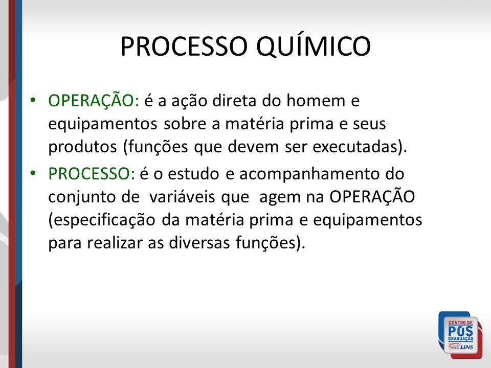 PROCESSO QUÍMICO OPERAÇÃO: é a ação direta do homem e equipamentos sobre a matéria prima e seus produtos (funções que devem ser executadas). PROCESSO: