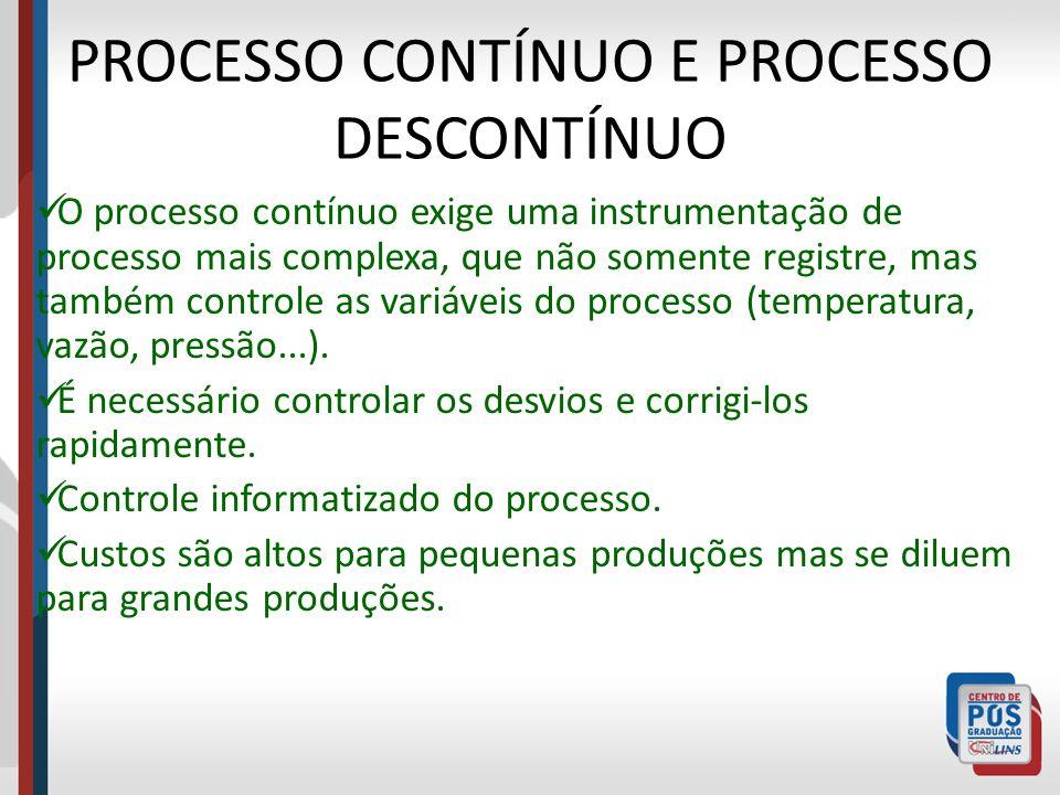 PROCESSO CONTÍNUO E PROCESSO DESCONTÍNUO O processo contínuo exige uma instrumentação de processo mais complexa, que não somente registre, mas também
