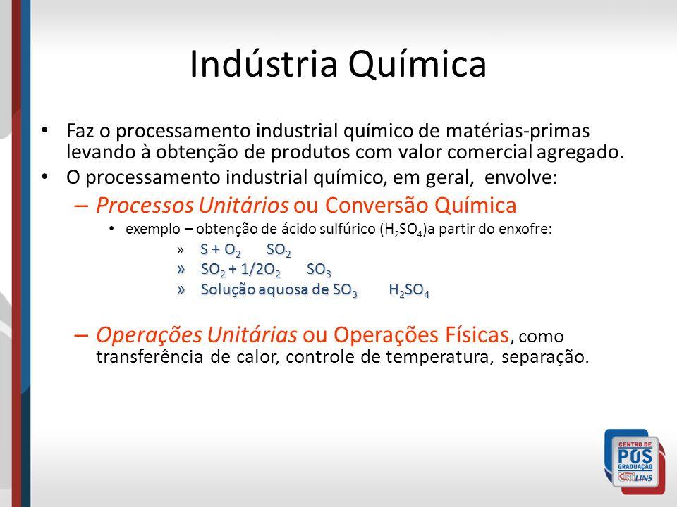 Indústria Química Faz o processamento industrial químico de matérias-primas levando à obtenção de produtos com valor comercial agregado. O processamen