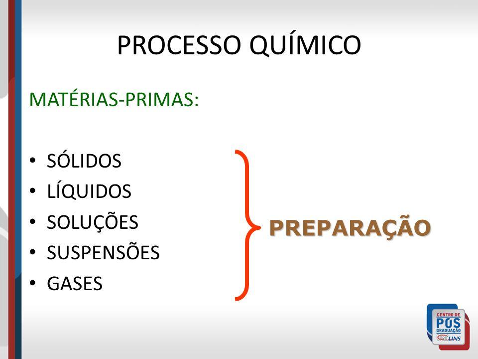 PROCESSO QUÍMICO MATÉRIAS-PRIMAS: SÓLIDOS LÍQUIDOS SOLUÇÕES SUSPENSÕES GASES PREPARAÇÃO