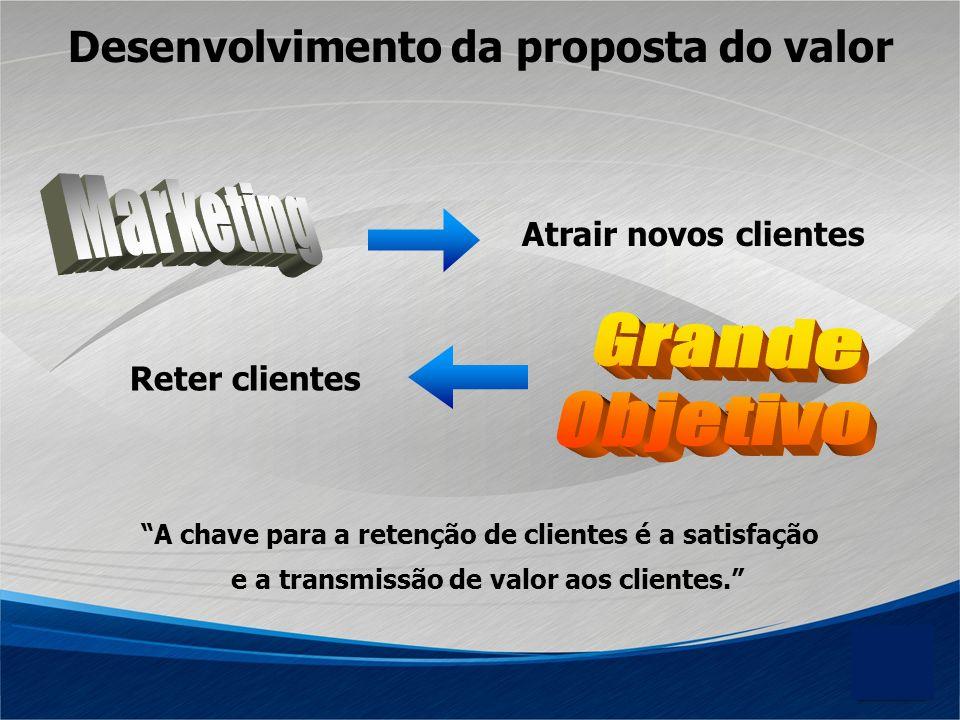 Desenvolvimento da proposta do valor Atrair novos clientes Reter clientes A chave para a retenção de clientes é a satisfação e a transmissão de valor