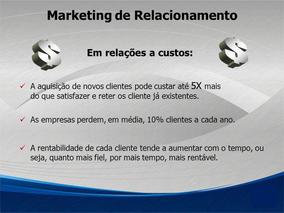 Marketing de Relacionamento Em relações a custos: A aquisição de novos clientes pode custar até 5X mais do que satisfazer e reter os cliente já existe