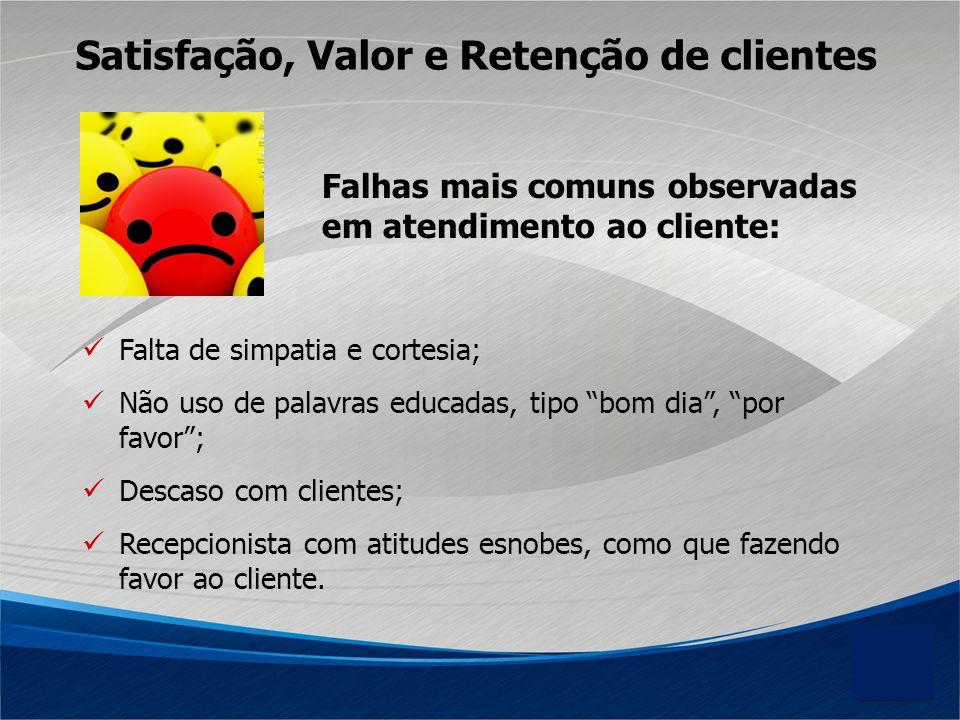 Falhas mais comuns observadas em atendimento ao cliente: Falta de simpatia e cortesia; Não uso de palavras educadas, tipo bom dia, por favor; Descaso