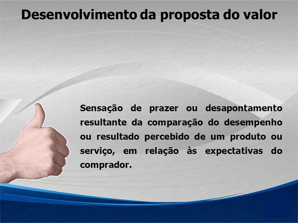 Sensação de prazer ou desapontamento resultante da comparação do desempenho ou resultado percebido de um produto ou serviço, em relação às expectativa