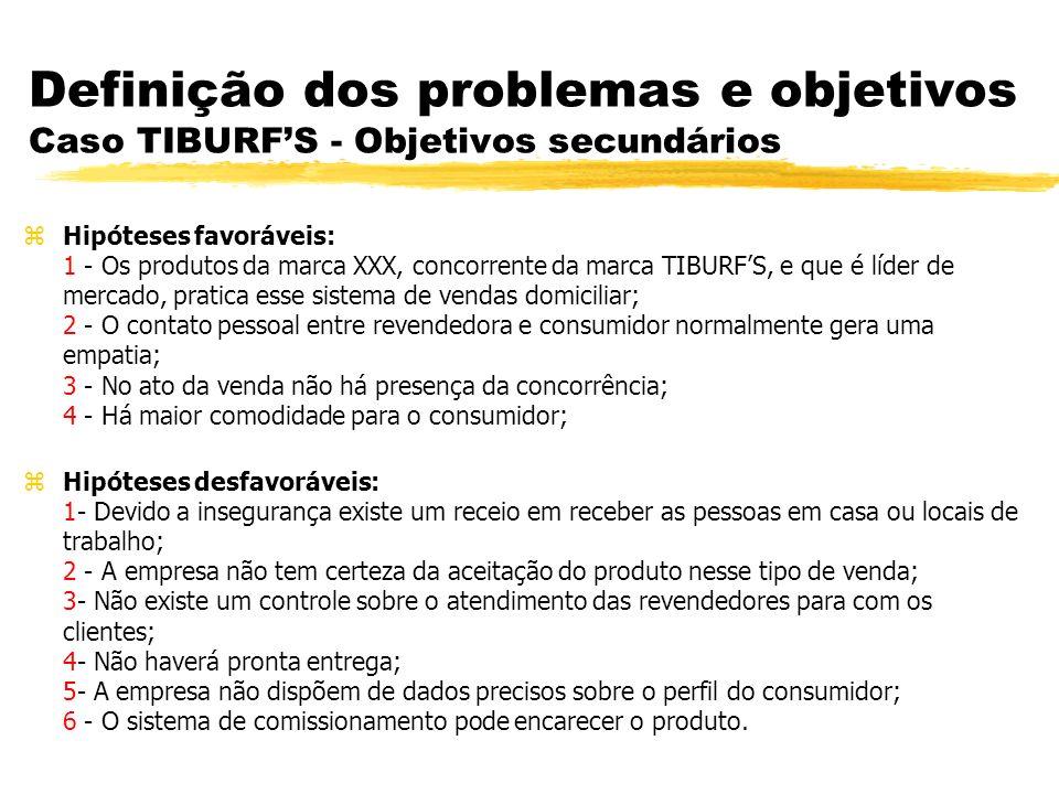 Definição dos problemas e objetivos Caso TIBURFS - Objetivos secundários zHipóteses favoráveis: 1 - Os produtos da marca XXX, concorrente da marca TIBURFS, e que é líder de mercado, pratica esse sistema de vendas domiciliar; 2 - O contato pessoal entre revendedora e consumidor normalmente gera uma empatia; 3 - No ato da venda não há presença da concorrência; 4 - Há maior comodidade para o consumidor; zHipóteses desfavoráveis: 1- Devido a insegurança existe um receio em receber as pessoas em casa ou locais de trabalho; 2 - A empresa não tem certeza da aceitação do produto nesse tipo de venda; 3- Não existe um controle sobre o atendimento das revendedores para com os clientes; 4- Não haverá pronta entrega; 5- A empresa não dispõem de dados precisos sobre o perfil do consumidor; 6 - O sistema de comissionamento pode encarecer o produto.