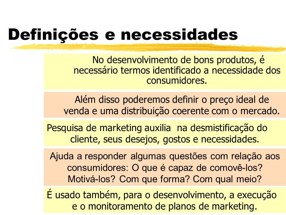 Definições e necessidades No desenvolvimento de bons produtos, é necessário termos identificado a necessidade dos consumidores. Ajuda a responder algu