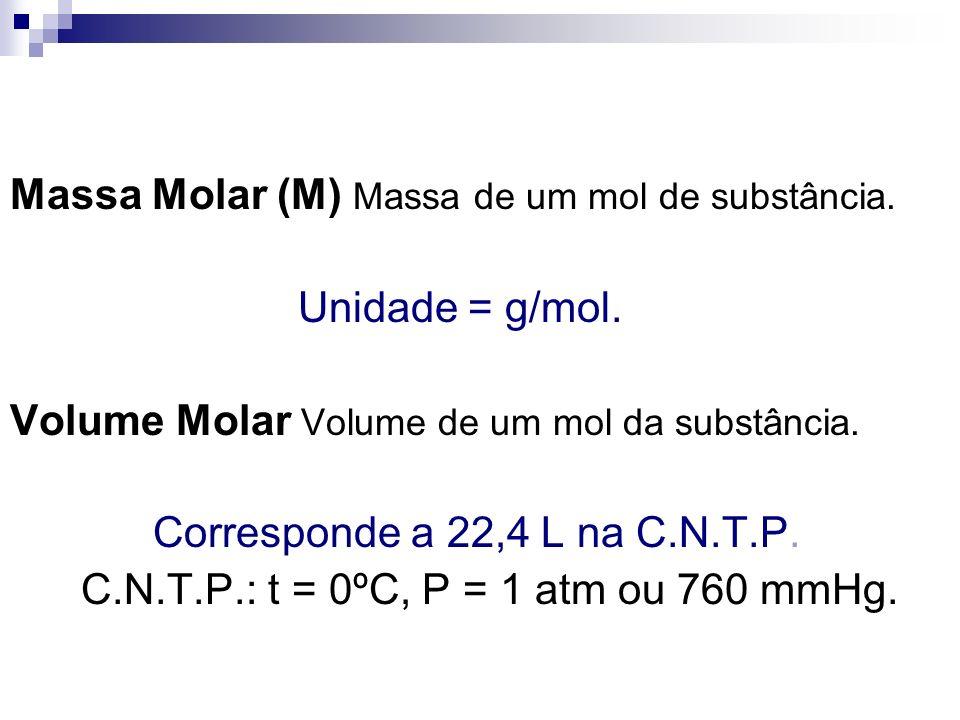 Massa Molar (M) Massa de um mol de substância. Unidade = g/mol. Volume Molar Volume de um mol da substância. Corresponde a 22,4 L na C.N.T.P. C.N.T.P.