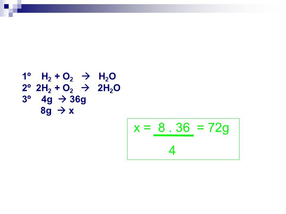 1º H 2 + O 2 H 2 O 2º 2H 2 + O 2 2H 2 O 3º 4g 36g 8g x x = 8. 36 = 72g 4