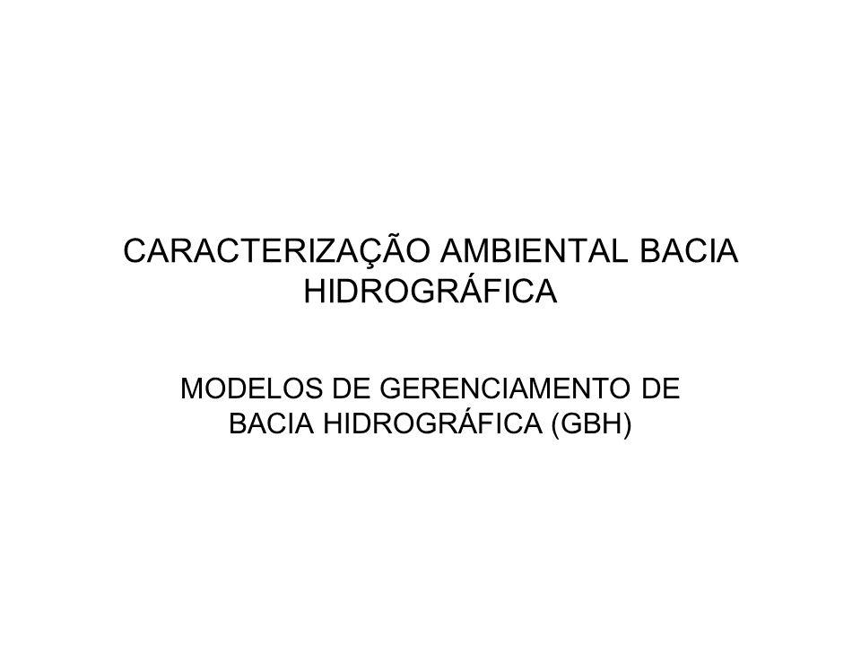 CARACTERIZAÇÃO AMBIENTAL BACIA HIDROGRÁFICA MODELOS DE GERENCIAMENTO DE BACIA HIDROGRÁFICA (GBH)