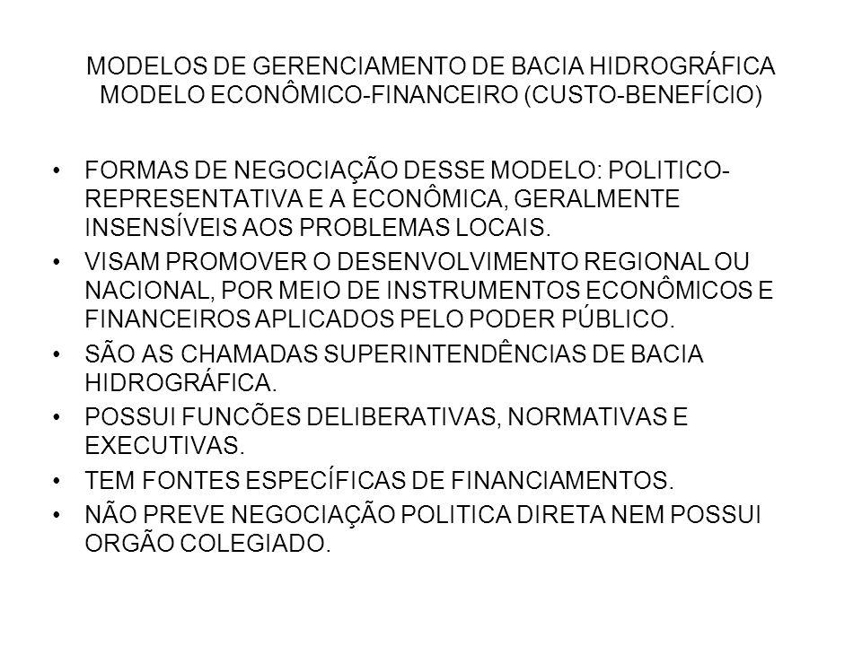 MODELOS DE GERENCIAMENTO DE BACIA HIDROGRÁFICA MODELO ECONÔMICO-FINANCEIRO (CUSTO-BENEFÍCIO) FORMAS DE NEGOCIAÇÃO DESSE MODELO: POLITICO- REPRESENTATI