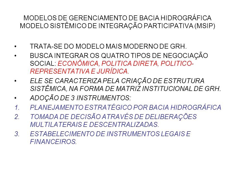 MODELOS DE GERENCIAMENTO DE BACIA HIDROGRÁFICA MODELO SISTÊMICO DE INTEGRAÇÃO PARTICIPATIVA (MSIP) TRATA-SE DO MODELO MAIS MODERNO DE GRH. BUSCA INTEG