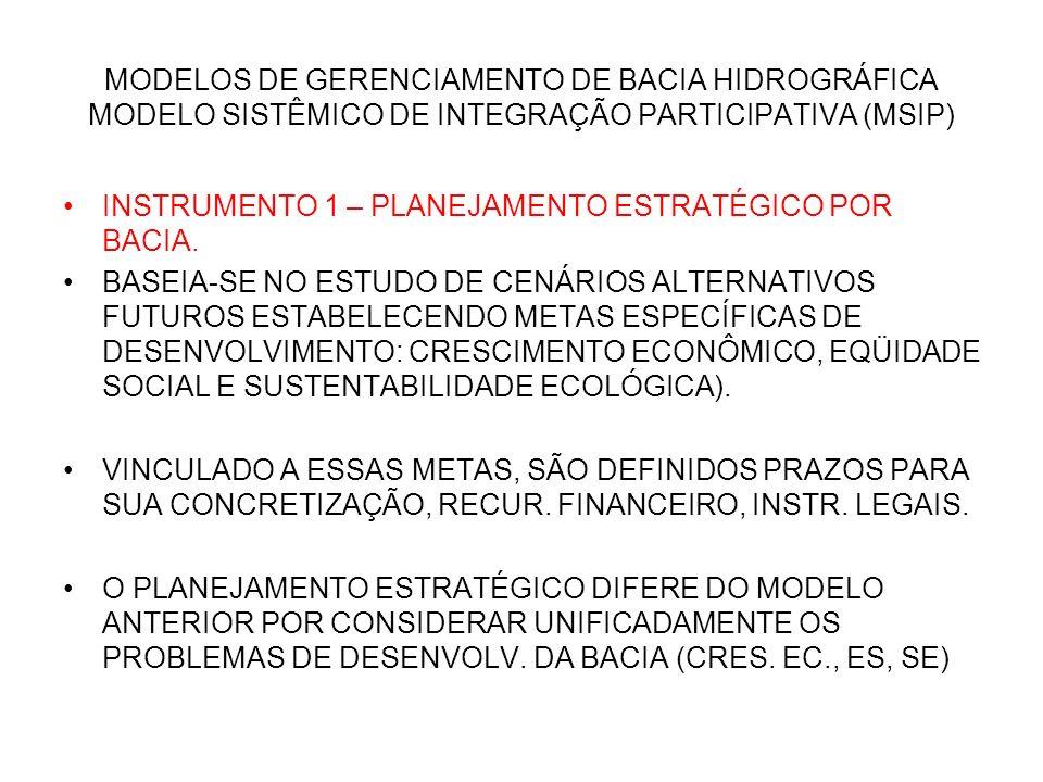 MODELOS DE GERENCIAMENTO DE BACIA HIDROGRÁFICA MODELO SISTÊMICO DE INTEGRAÇÃO PARTICIPATIVA (MSIP) INSTRUMENTO 1 – PLANEJAMENTO ESTRATÉGICO POR BACIA.
