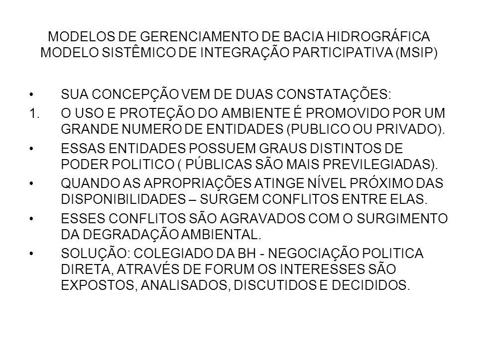 MODELOS DE GERENCIAMENTO DE BACIA HIDROGRÁFICA MODELO SISTÊMICO DE INTEGRAÇÃO PARTICIPATIVA (MSIP) SUA CONCEPÇÃO VEM DE DUAS CONSTATAÇÕES: 1.O USO E P