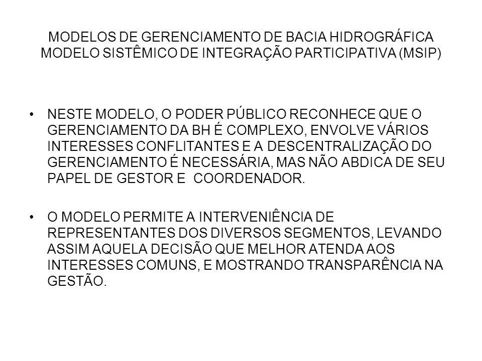 MODELOS DE GERENCIAMENTO DE BACIA HIDROGRÁFICA MODELO SISTÊMICO DE INTEGRAÇÃO PARTICIPATIVA (MSIP) NESTE MODELO, O PODER PÚBLICO RECONHECE QUE O GEREN