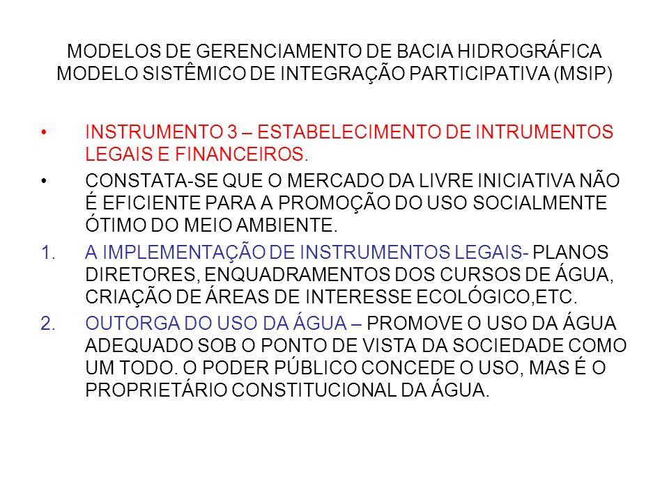 MODELOS DE GERENCIAMENTO DE BACIA HIDROGRÁFICA MODELO SISTÊMICO DE INTEGRAÇÃO PARTICIPATIVA (MSIP) INSTRUMENTO 3 – ESTABELECIMENTO DE INTRUMENTOS LEGA