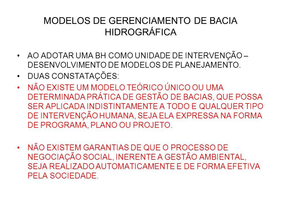 MODELOS DE GERENCIAMENTO DE BACIA HIDROGRÁFICA NA FALTA DE EXPERIENCIAS CONCRETAS SOBRE GBH – UTILIZA-SE UMA REVISADA VERSÃO DO GRH, ATIVIDADE GERENCIAL MAIS PRÓXIMA.