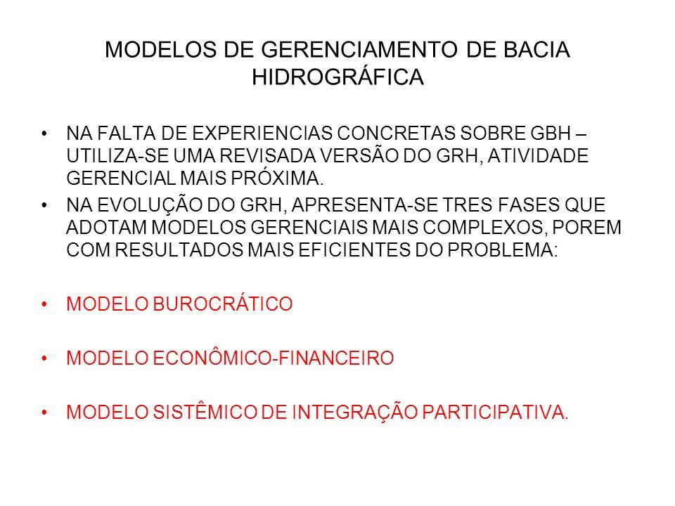 MODELOS DE GERENCIAMENTO DE BACIA HIDROGRÁFICA MODELO BUROCRÁTICO- FUNÇÃO DO ADMINISTRADOR É CUMPRIR E FAZER CUMPRIR OS DISPOSITIVOS LEGAIS.