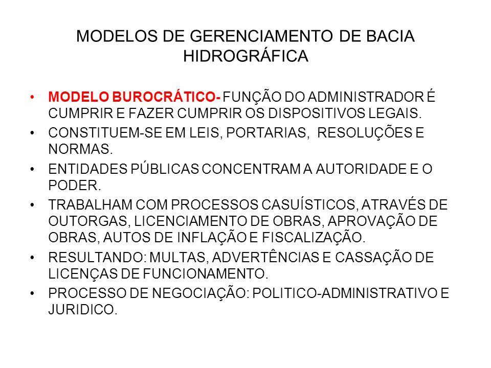 MODELOS DE GERENCIAMENTO DE BACIA HIDROGRÁFICA MODELO BUROCRÁTICO ESSE MODELO É OMISSO NOS CASOS DE PLANEJAMENTO ESTRATÉGICO, NA NEGOCIAÇÃO POLITICA DIRETA E NOS CASOS DE GERAÇÃO DE RECURSOS FINANCEIROS.