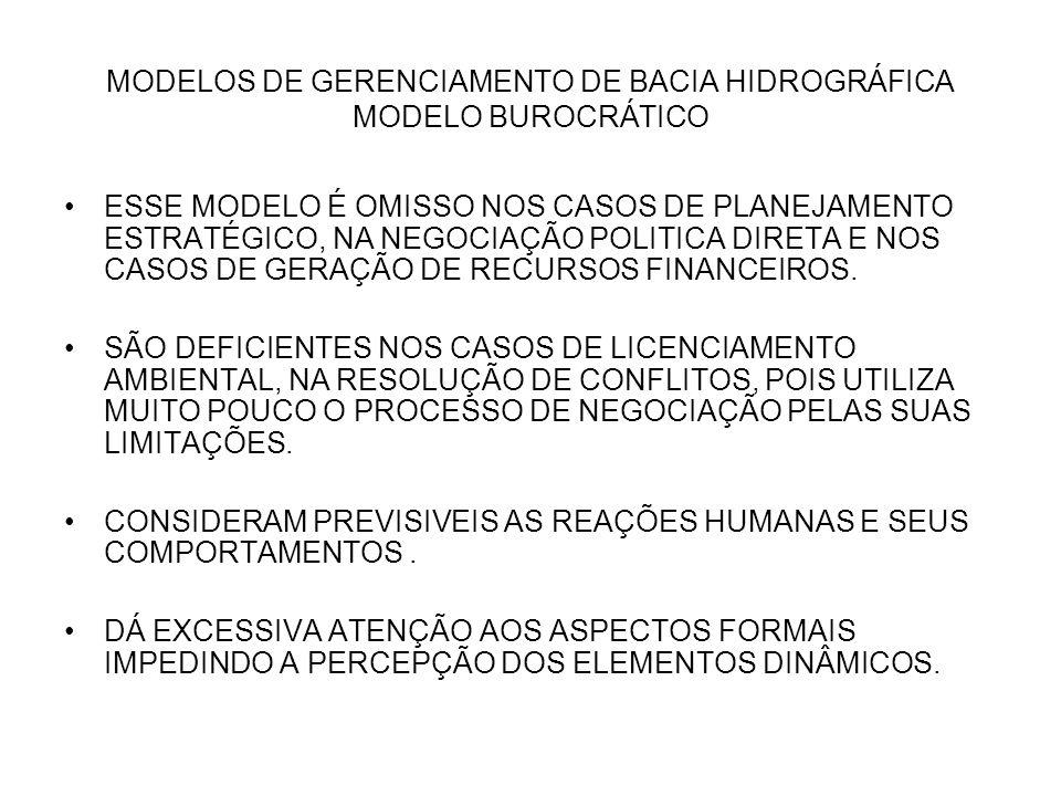 MODELOS DE GERENCIAMENTO DE BACIA HIDROGRÁFICA MODELO BUROCRÁTICO ANOMALIAS DO MODELO: VISÃO FRAGMENTADA DO PROCESSO DE GERENCIAMENTO, FAZENDO OS PARTICIPANTES AUMENTAR A IMPORTÂNCIA DAS PARTES DE SUA COMPETÊNCIA E SE ALHEIAM DOS RESULTADOS FINAIS PRETENDIDOS, QUE AFINAL É O QUE JUSTIFICA A PRÓPRIA EXISTÊNCIA DO PROCESSO.