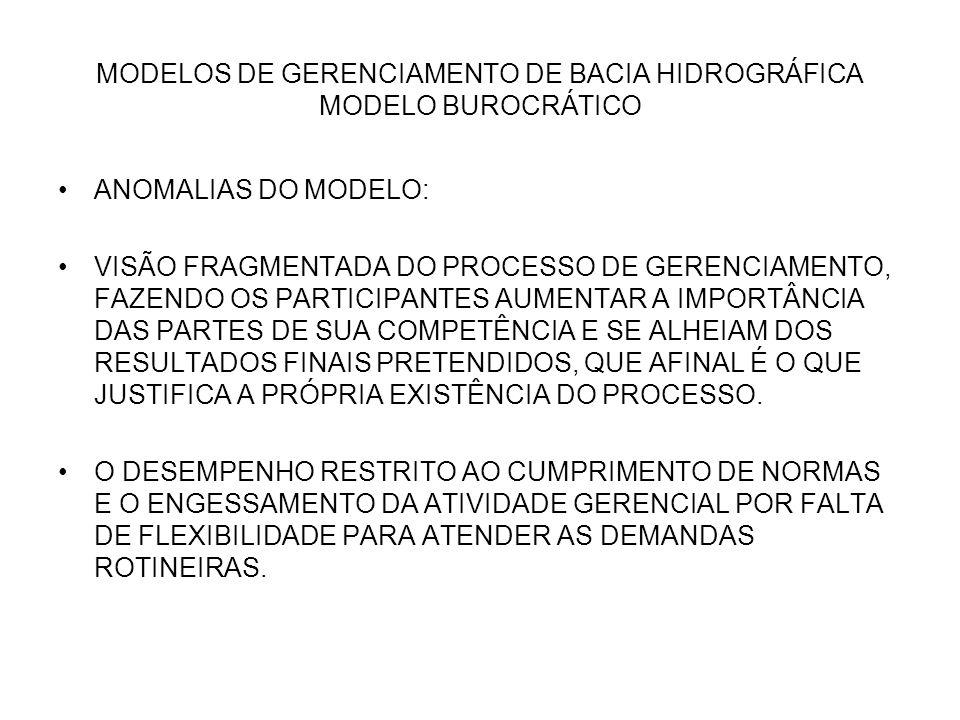 MODELOS DE GERENCIAMENTO DE BACIA HIDROGRÁFICA MODELO BUROCRÁTICO ANOMALIAS DO MODELO: VISÃO FRAGMENTADA DO PROCESSO DE GERENCIAMENTO, FAZENDO OS PART
