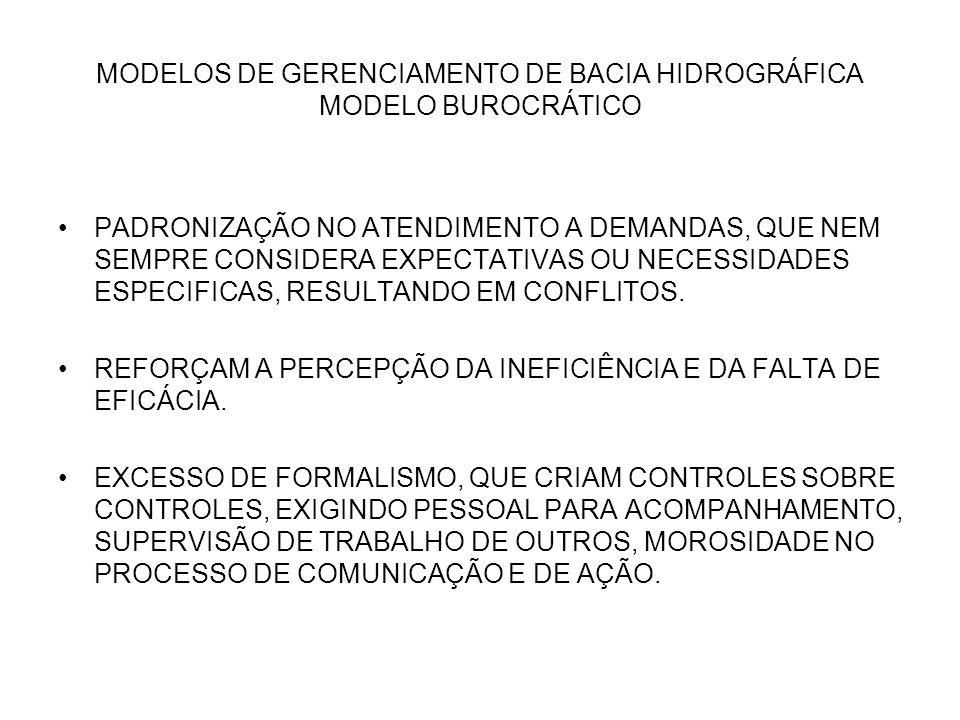 MODELOS DE GERENCIAMENTO DE BACIA HIDROGRÁFICA MODELO BUROCRÁTICO PADRONIZAÇÃO NO ATENDIMENTO A DEMANDAS, QUE NEM SEMPRE CONSIDERA EXPECTATIVAS OU NEC