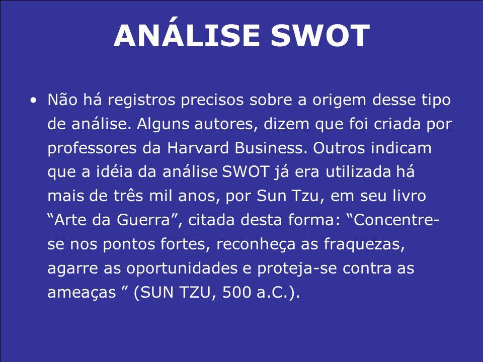 ANÁLISE SWOT –Faz parte do planejamento estratégico da organização.