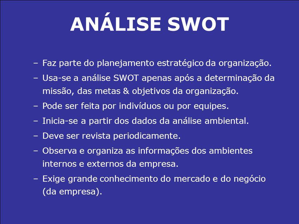 ANÁLISE SWOT –Faz parte do planejamento estratégico da organização. –Usa-se a análise SWOT apenas após a determinação da missão, das metas & objetivos