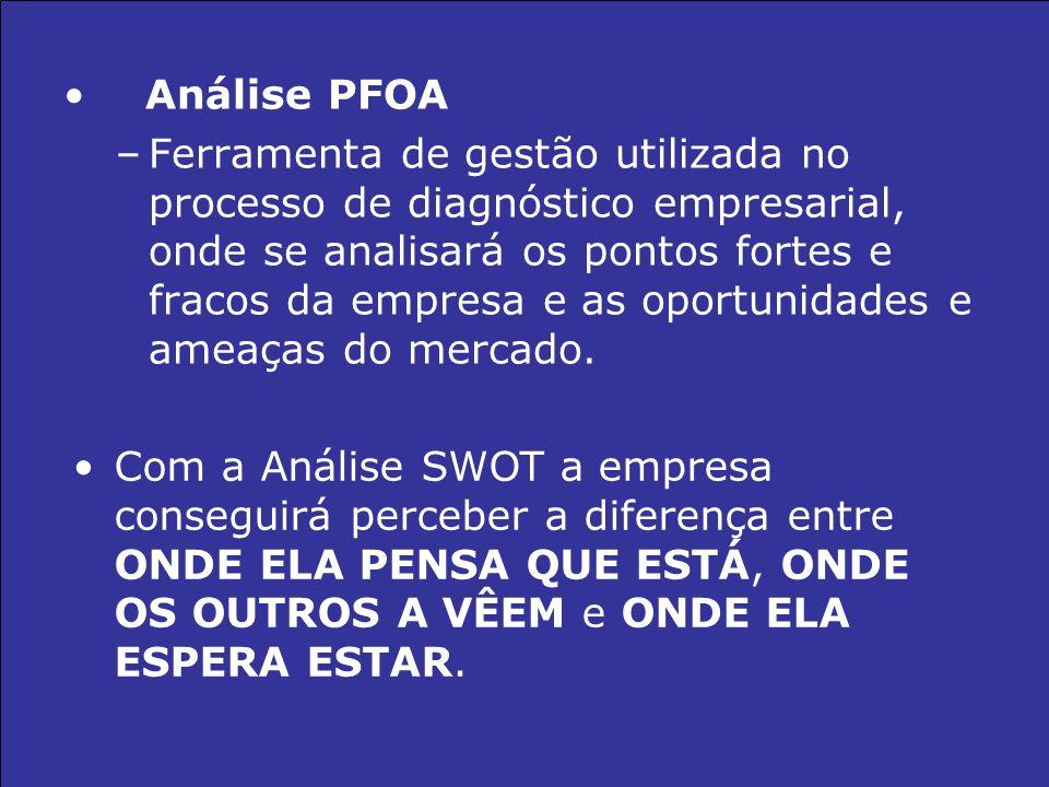 Análise PFOA –Ferramenta de gestão utilizada no processo de diagnóstico empresarial, onde se analisará os pontos fortes e fracos da empresa e as oport