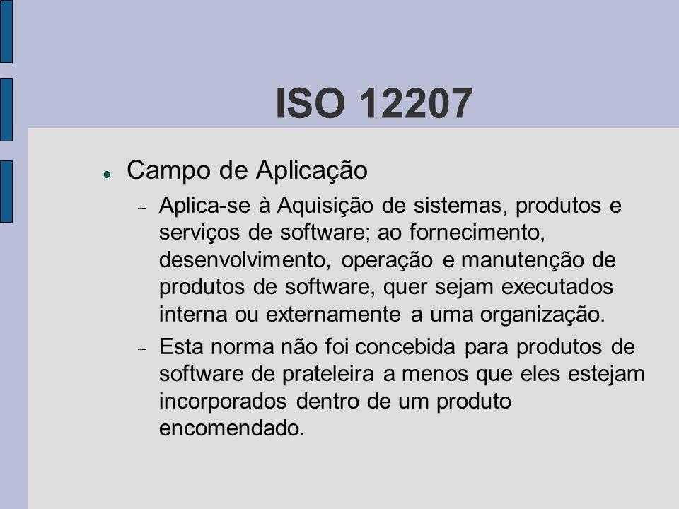 ISO 12207 Campo de Aplicação Aplica-se à Aquisição de sistemas, produtos e serviços de software; ao fornecimento, desenvolvimento, operação e manutenç