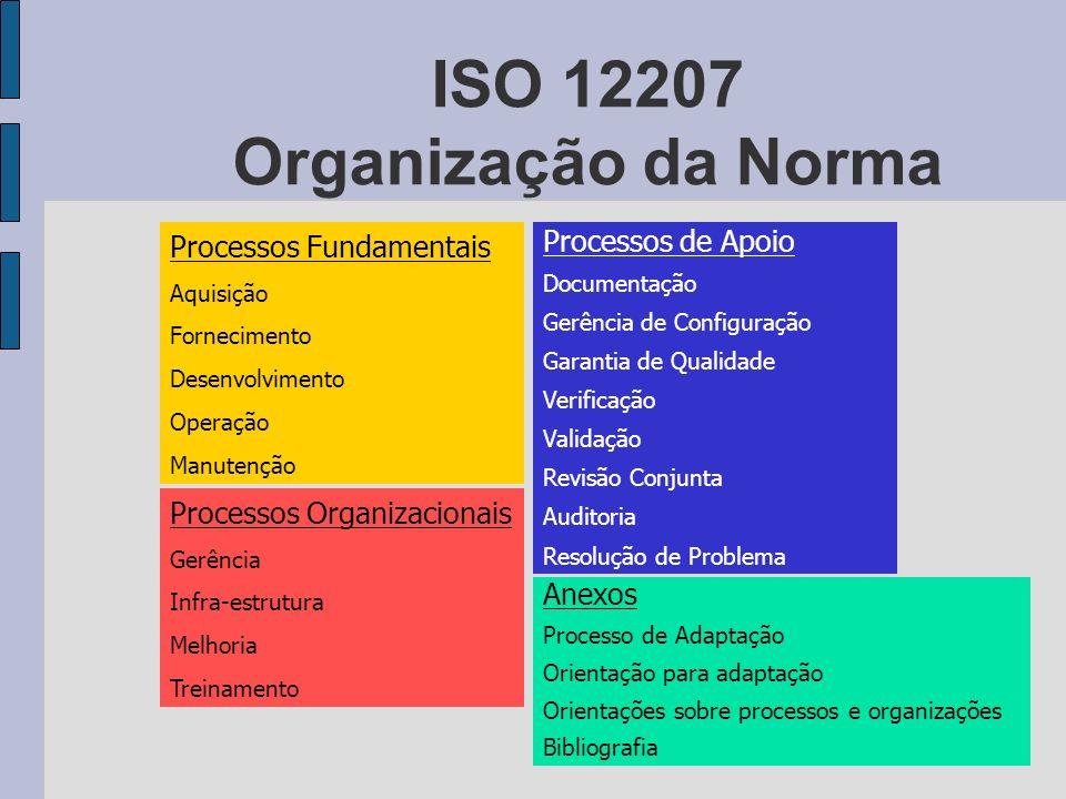 ISO 12207 Organização da Norma Processos Fundamentais Aquisição Fornecimento Desenvolvimento Operação Manutenção Processos de Apoio Documentação Gerên
