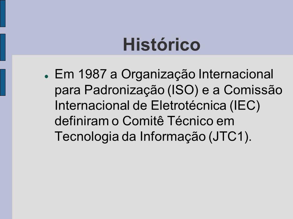 Histórico Em 1987 a Organização Internacional para Padronização (ISO) e a Comissão Internacional de Eletrotécnica (IEC) definiram o Comitê Técnico em