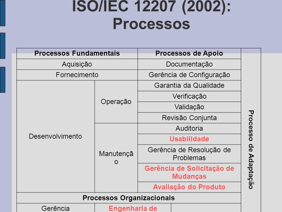ISO/IEC 12207 (2002): Processos Processos FundamentaisProcessos de Apoio Processo de Adaptação AquisiçãoDocumentação FornecimentoGerência de Configura