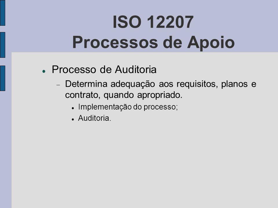 ISO 12207 Processos de Apoio Processo de Auditoria Determina adequação aos requisitos, planos e contrato, quando apropriado. Implementação do processo