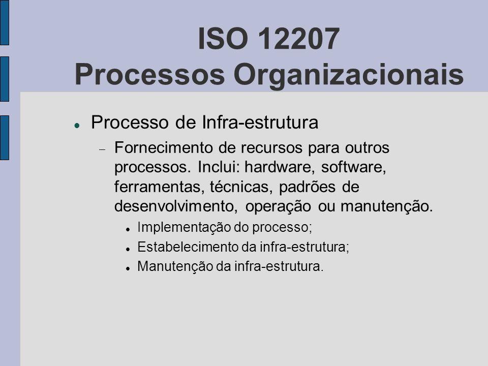 ISO 12207 Processos Organizacionais Processo de Infra-estrutura Fornecimento de recursos para outros processos. Inclui: hardware, software, ferramenta