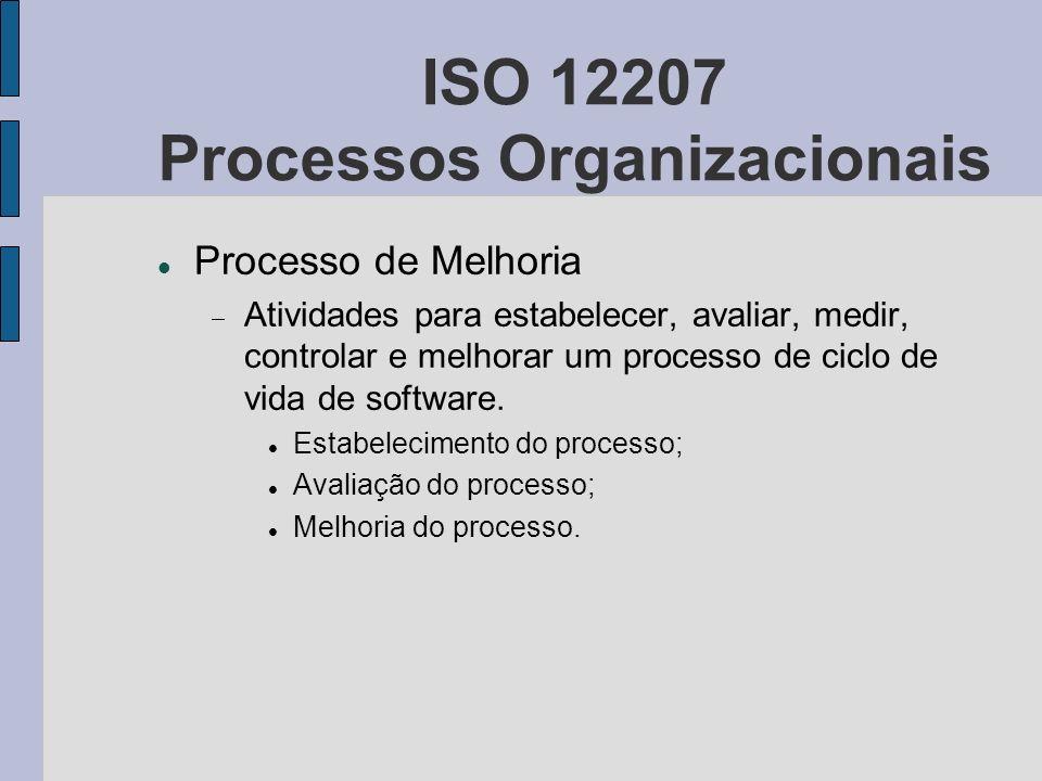 ISO 12207 Processos Organizacionais Processo de Melhoria Atividades para estabelecer, avaliar, medir, controlar e melhorar um processo de ciclo de vid