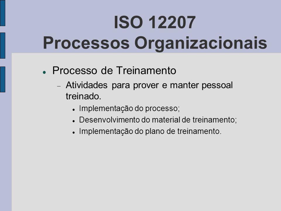 ISO 12207 Processos Organizacionais Processo de Treinamento Atividades para prover e manter pessoal treinado. Implementação do processo; Desenvolvimen
