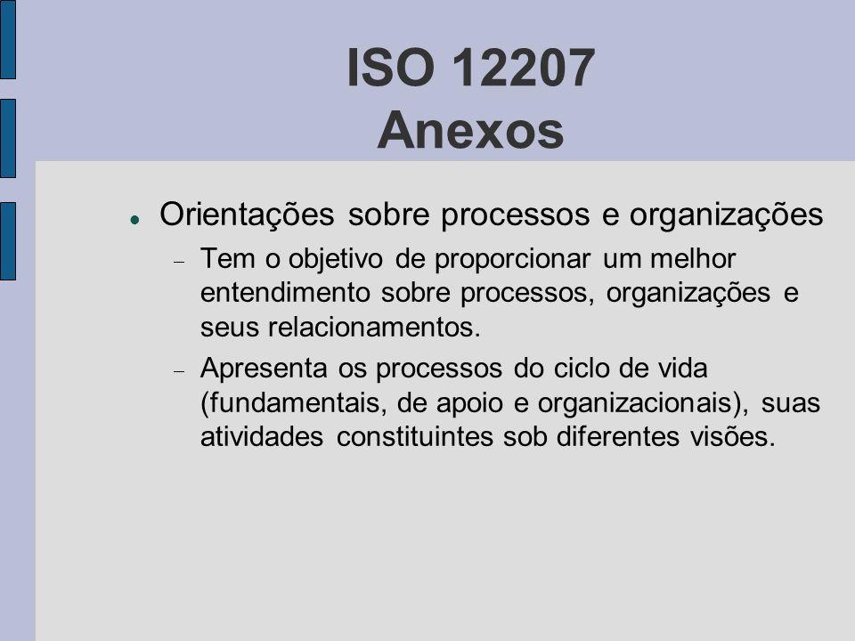 ISO 12207 Anexos Orientações sobre processos e organizações Tem o objetivo de proporcionar um melhor entendimento sobre processos, organizações e seus