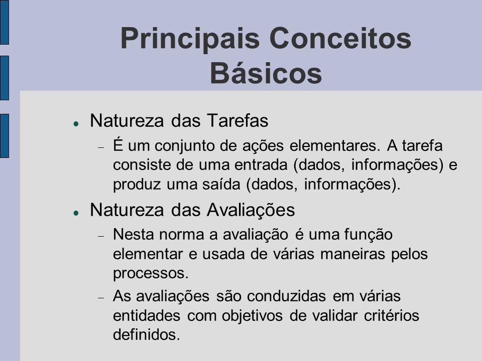Principais Conceitos Básicos Natureza das Tarefas É um conjunto de ações elementares. A tarefa consiste de uma entrada (dados, informações) e produz u