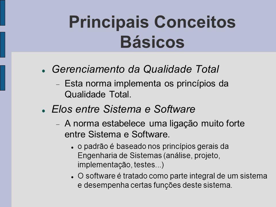 Principais Conceitos Básicos Gerenciamento da Qualidade Total Esta norma implementa os princípios da Qualidade Total. Elos entre Sistema e Software A