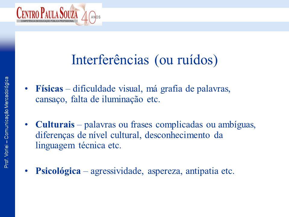 Prof. Vorlei – Comunicação Mercadológica Interferências (ou ruídos) Físicas – dificuldade visual, má grafia de palavras, cansaço, falta de iluminação