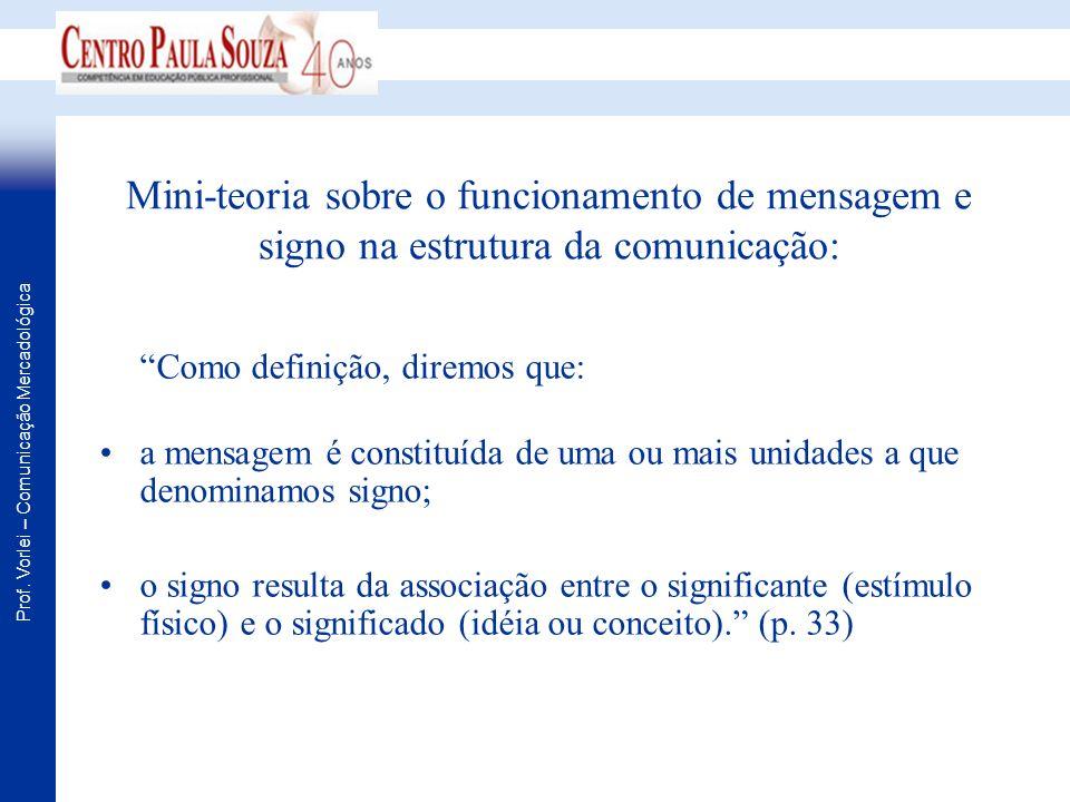 Prof. Vorlei – Comunicação Mercadológica Mini-teoria sobre o funcionamento de mensagem e signo na estrutura da comunicação: Como definição, diremos qu