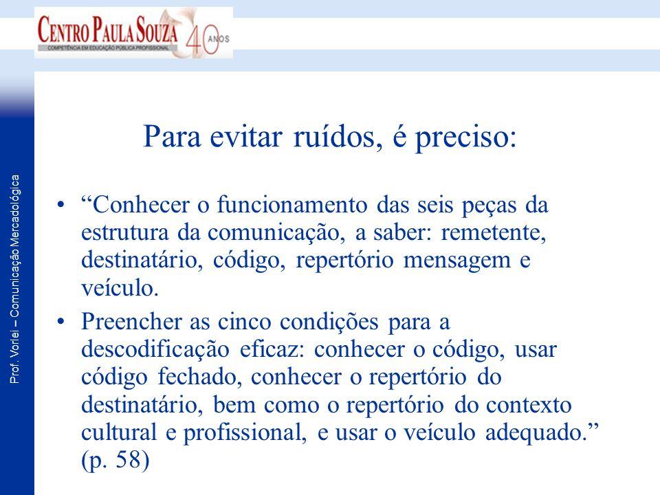 Prof. Vorlei – Comunicação Mercadológica Para evitar ruídos, é preciso: Conhecer o funcionamento das seis peças da estrutura da comunicação, a saber: