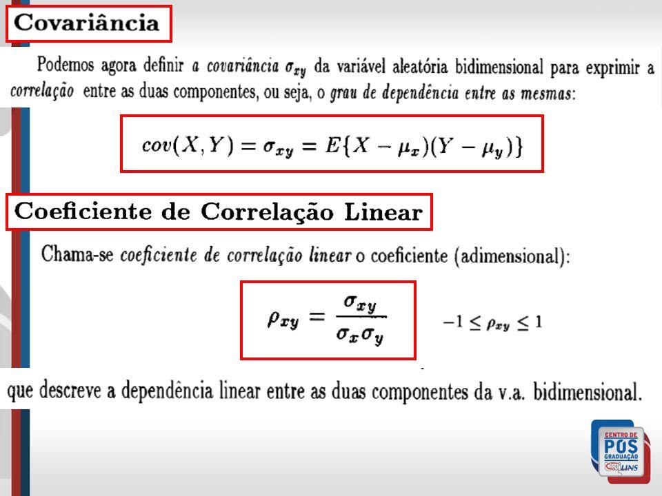 66 Exemplo exercício Método Paramétrico: