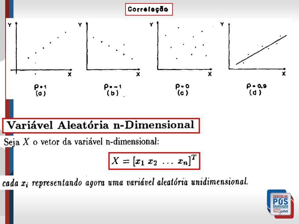 Referências e Bibliografia Básica DALMOLIN, q.Ajustamento de Observações pelo Processo Iterativo.