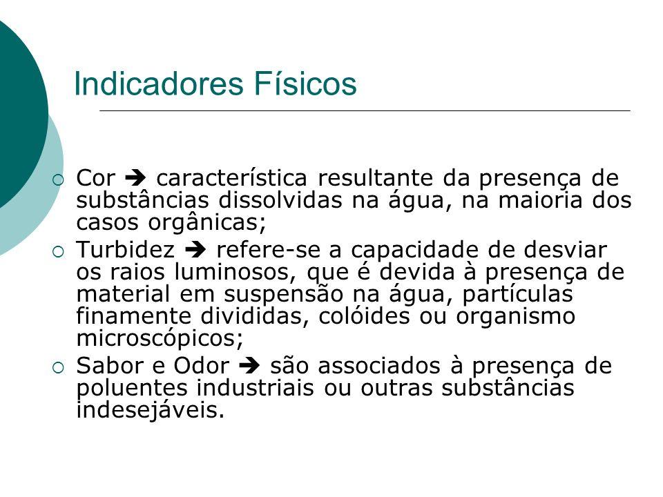 Indicadores Físicos Cor característica resultante da presença de substâncias dissolvidas na água, na maioria dos casos orgânicas; Turbidez refere-se a