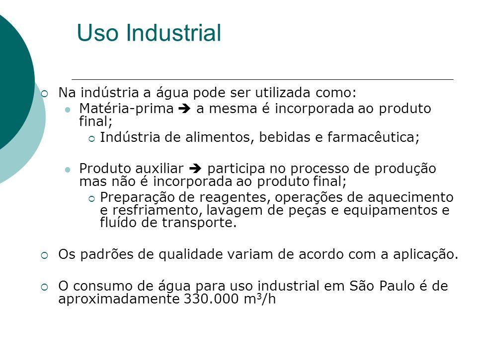 Uso Industrial Na indústria a água pode ser utilizada como: Matéria-prima a mesma é incorporada ao produto final; Indústria de alimentos, bebidas e fa
