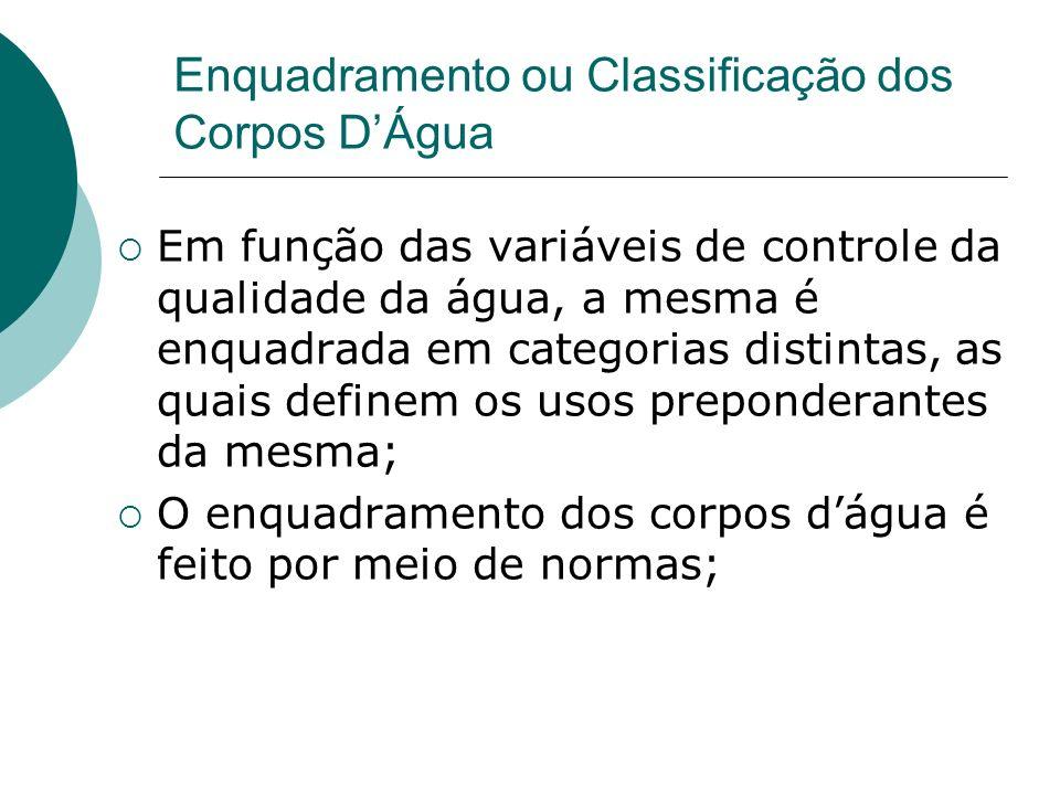 Enquadramento ou Classificação dos Corpos DÁgua Em função das variáveis de controle da qualidade da água, a mesma é enquadrada em categorias distintas