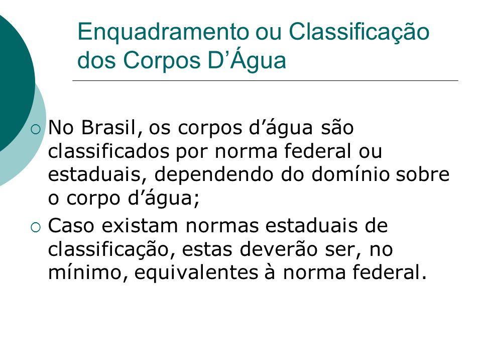 Enquadramento ou Classificação dos Corpos DÁgua No Brasil, os corpos dágua são classificados por norma federal ou estaduais, dependendo do domínio sobre o corpo dágua; Caso existam normas estaduais de classificação, estas deverão ser, no mínimo, equivalentes à norma federal.