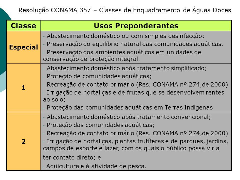 ClasseUsos Preponderantes Especial - Abastecimento doméstico ou com simples desinfecção; - Preservação do equilíbrio natural das comunidades aquáticas.